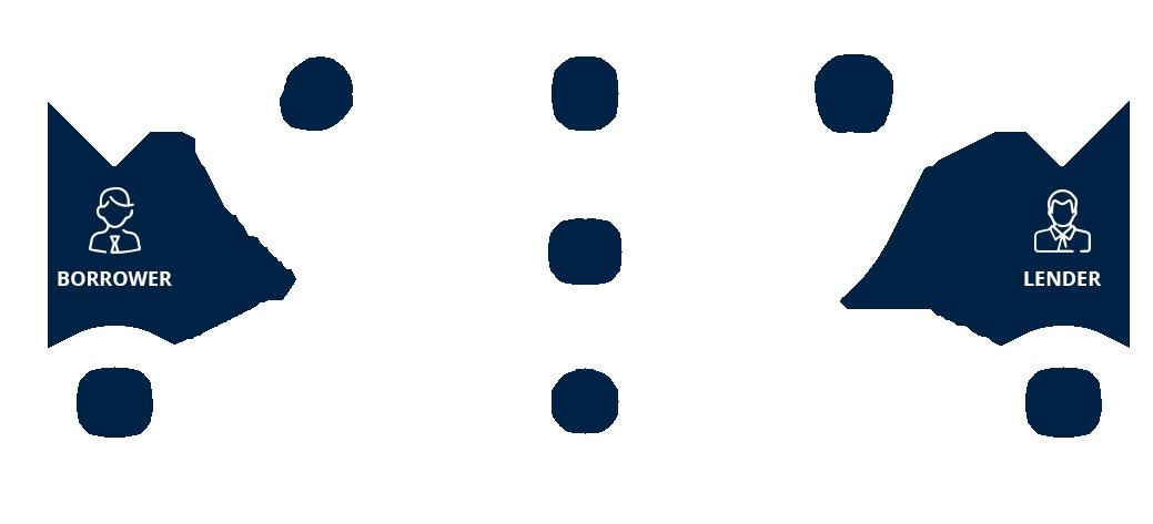 p2p lending platform software