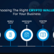 create your own cryptocurrency wallet