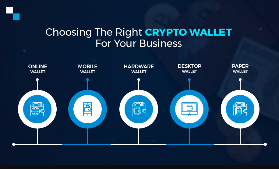 Create Your Own Cryptocurrency Wallet: Understand the Types First | Antier  Solutions