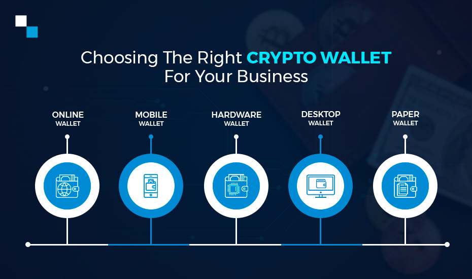 how do you create a cryptocurrency wallet