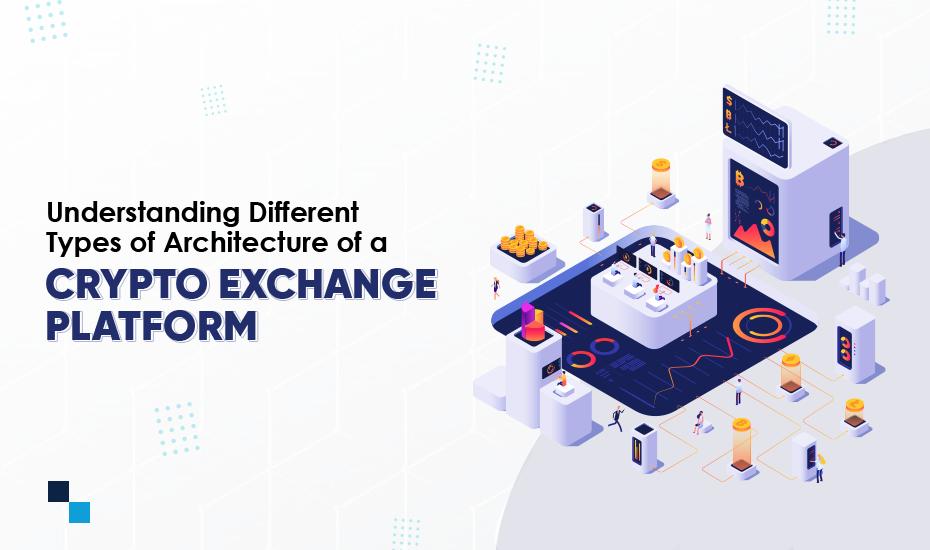 Buy Crypto Exchange Software