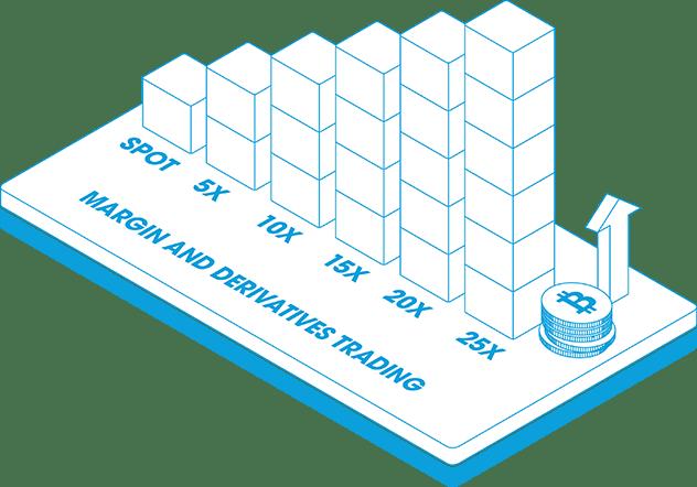 Defi cryptocurrency Development
